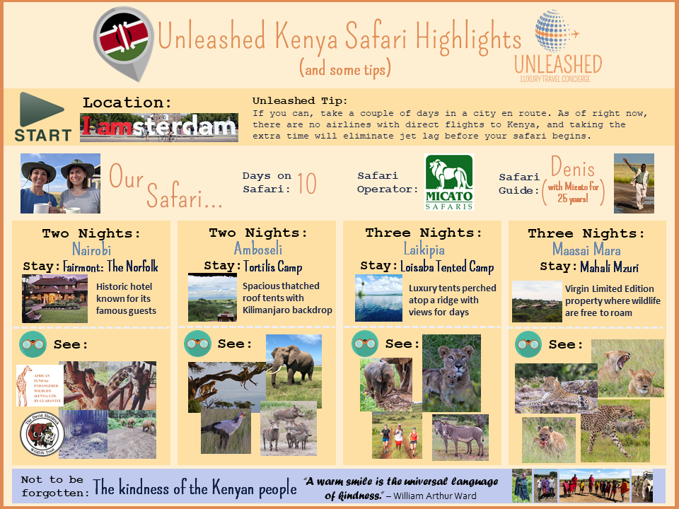 Unleashed Safari Infographic